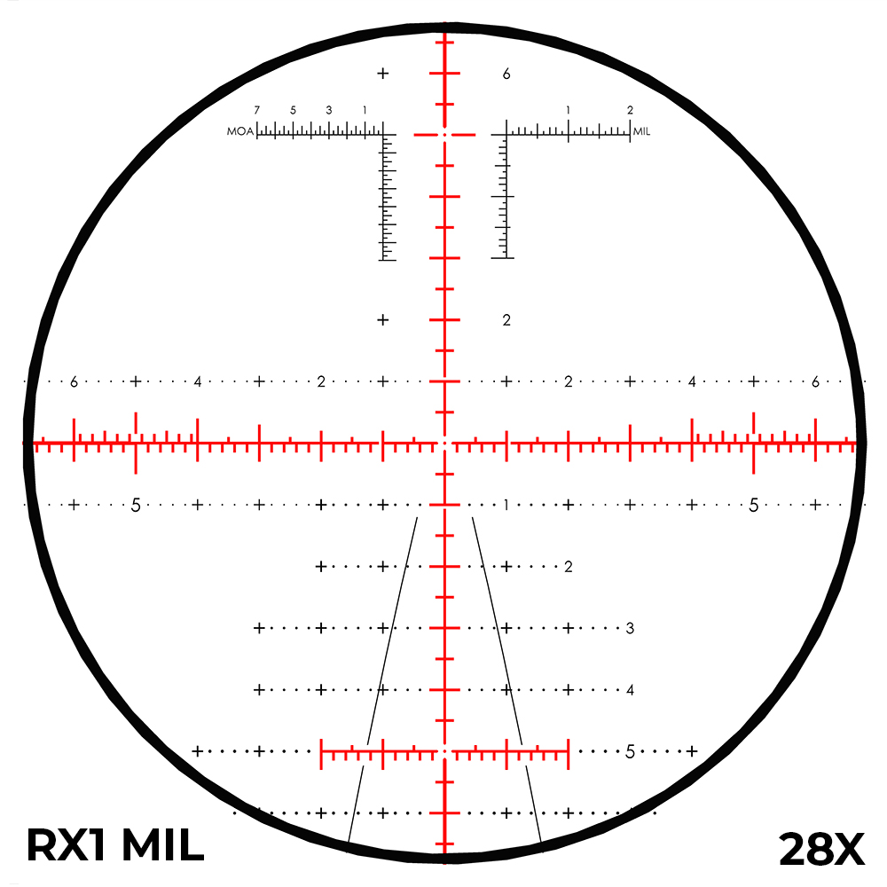Revic RX1 MIL Reticle